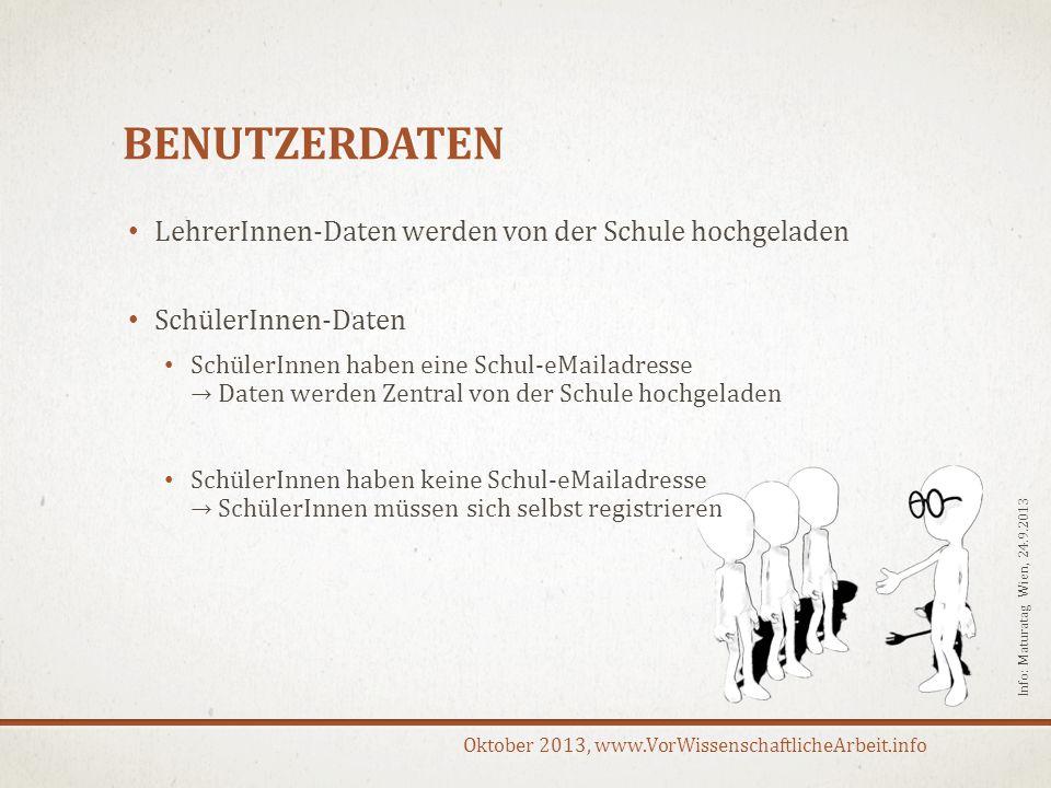 Oktober 2013, www.VorWissenschaftlicheArbeit.info BENUTZERDATEN LehrerInnen-Daten werden von der Schule hochgeladen SchülerInnen-Daten SchülerInnen ha