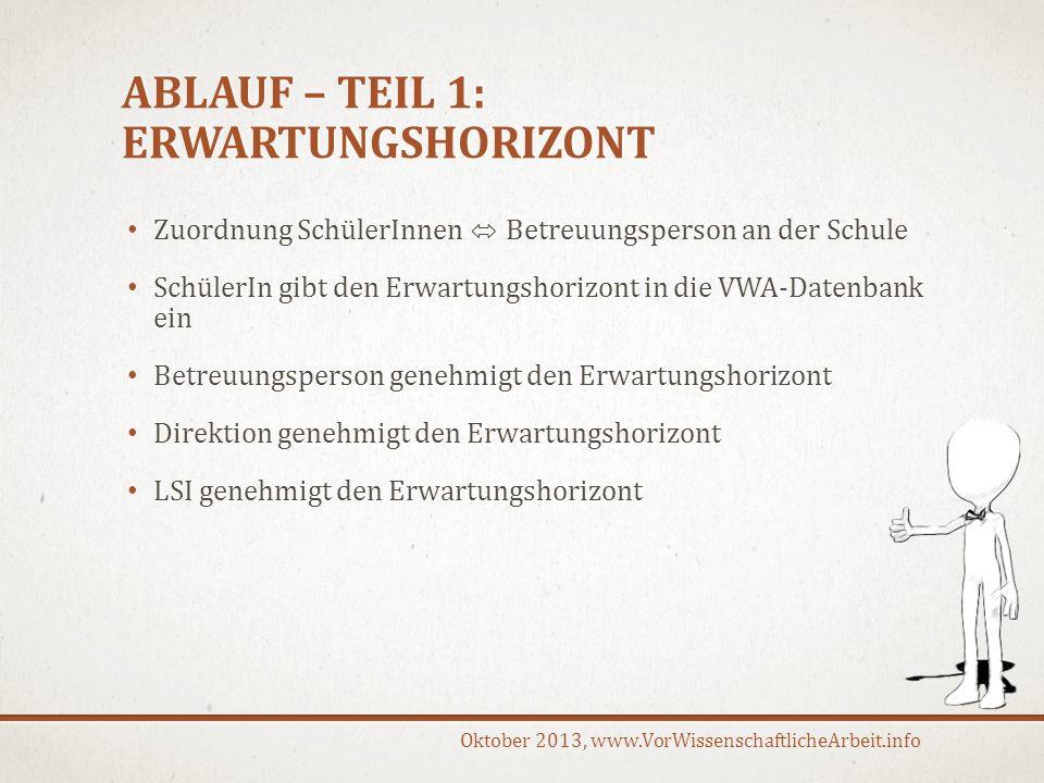 Oktober 2013, www.VorWissenschaftlicheArbeit.info ABLAUF – TEIL 1: ERWARTUNGSHORIZONT Zuordnung SchülerInnen Betreuungsperson an der Schule SchülerIn