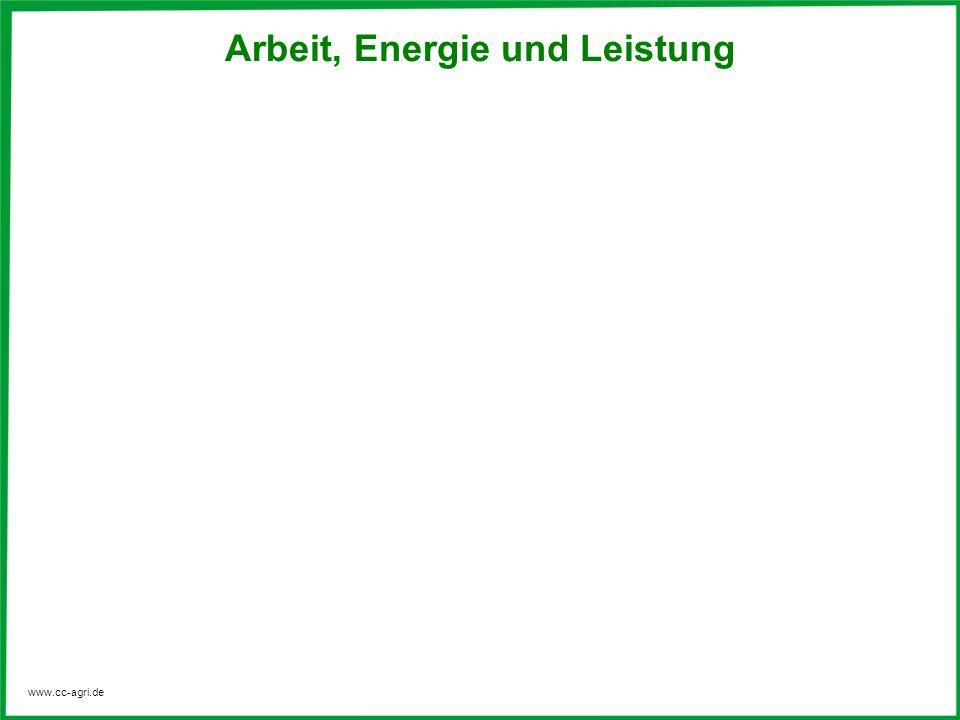 www.cc-agri.de Beispiele für Prozesse der Energiewandlung Primär EnergieSekundär EnergieEndenergieNutzenergie Kohle Strom Wärme Licht Erdöl Strom Wärme BiomasseStrom Wärme Licht www.cc-agri.de