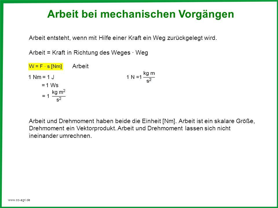 www.cc-agri.de Reibarbeit Hubarbeit W = mg · h [Nm, J] = G · h Arbeit bei mechanischen Vorgängen Arbeit einer Zugkraft Projektion der Kraft auf die Bewegungsrichtung Arbeitsdiagramm für konstante Kraft G G h G FzFz α FRFR Kraftmesser F FzFz W = G · s h0