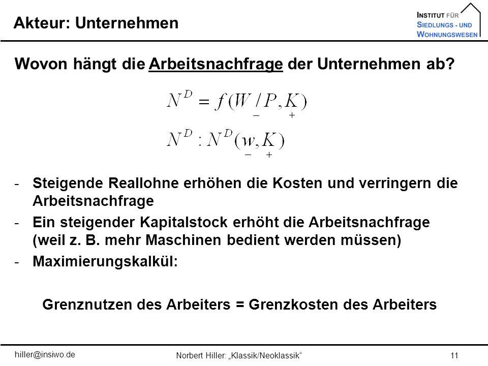 Akteur: Unternehmen 11Norbert Hiller: Klassik/Neoklassik Wovon hängt die Arbeitsnachfrage der Unternehmen ab? -Steigende Reallohne erhöhen die Kosten