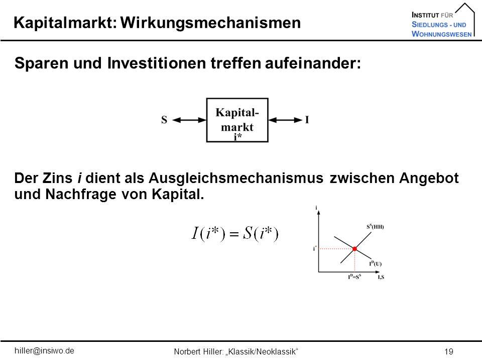 Kapitalmarkt: Wirkungsmechanismen 19Norbert Hiller: Klassik/Neoklassik Sparen und Investitionen treffen aufeinander: Der Zins i dient als Ausgleichsme