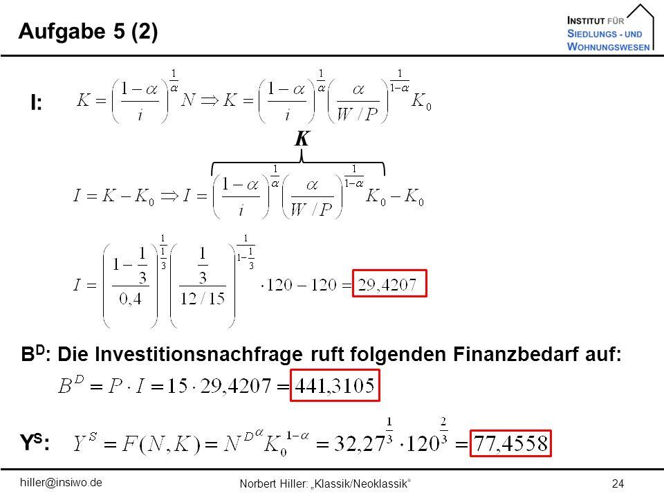 Aufgabe 5 (2) 24Norbert Hiller: Klassik/Neoklassik I: K B D : Die Investitionsnachfrage ruft folgenden Finanzbedarf auf: YS:YS: hiller@insiwo.de
