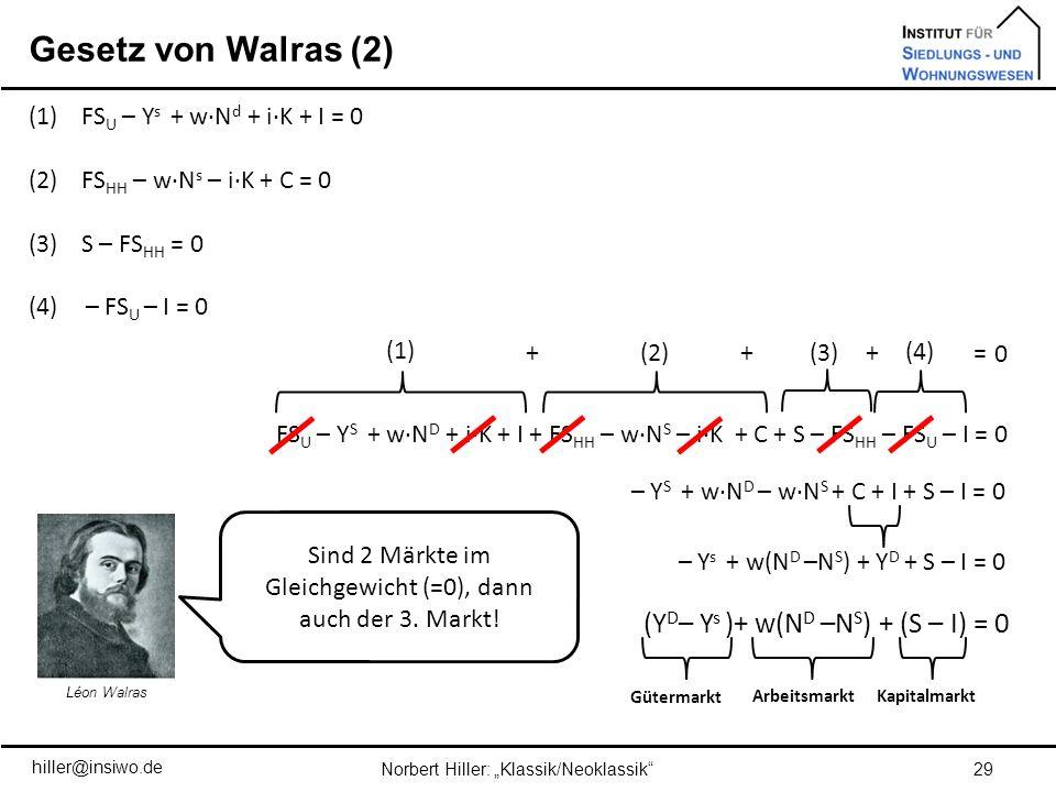 Gesetz von Walras (2) 29Norbert Hiller: Klassik/Neoklassik (1)FS U – Y s + w·N d + i·K + I = 0 (2)FS HH – w·N s – i·K + C = 0 (3)S – FS HH = 0 (4) – F