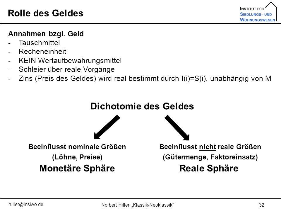 Rolle des Geldes 32Norbert Hiller: Klassik/Neoklassik hiller@insiwo.de Annahmen bzgl. Geld -Tauschmittel -Recheneinheit -KEIN Wertaufbewahrungsmittel