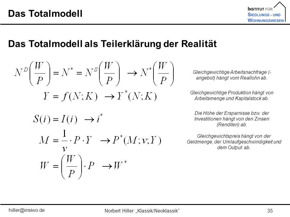 Das Totalmodell 35Norbert Hiller: Klassik/Neoklassik hiller@insiwo.de Das Totalmodell als Teilerklärung der Realität Gleichgewichtige Arbeitsnachfrage