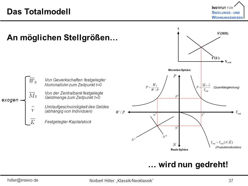 Das Totalmodell 37Norbert Hiller: Klassik/Neoklassik hiller@insiwo.de Von Gewerkschaften festgelegter Nominallohn zum Zeitpunkt t=0 Von der Zentralban
