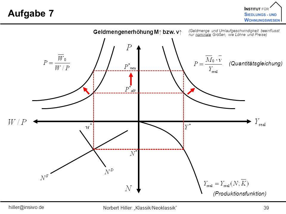 Aufgabe 7 39Norbert Hiller: Klassik/Neoklassik hiller@insiwo.de Geldmengenerhöhung M bzw. v (Quantitätsgleichung) (Produktionsfunktion) (Geldmenge und