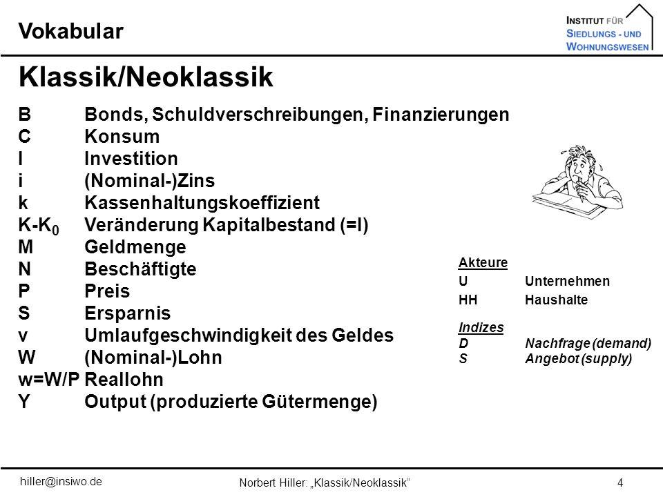 Das Totalmodell 35Norbert Hiller: Klassik/Neoklassik hiller@insiwo.de Das Totalmodell als Teilerklärung der Realität Gleichgewichtige Arbeitsnachfrage (- angebot) hängt vom Reallohn ab.