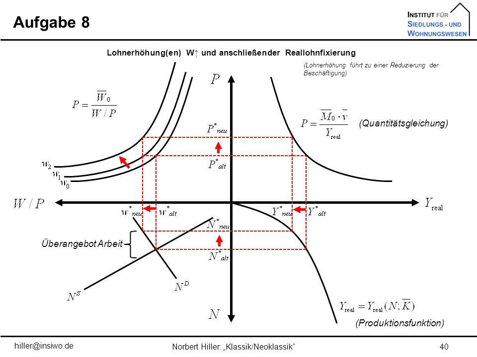 Aufgabe 8 40Norbert Hiller: Klassik/Neoklassik hiller@insiwo.de Lohnerhöhung(en) W und anschließender Reallohnfixierung (Quantitätsgleichung) (Produkt
