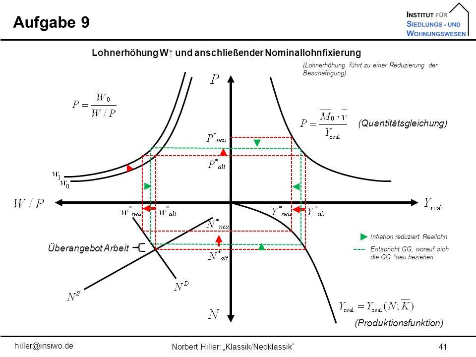 Aufgabe 9 41Norbert Hiller: Klassik/Neoklassik hiller@insiwo.de Lohnerhöhung W und anschließender Nominallohnfixierung (Quantitätsgleichung) (Produkti