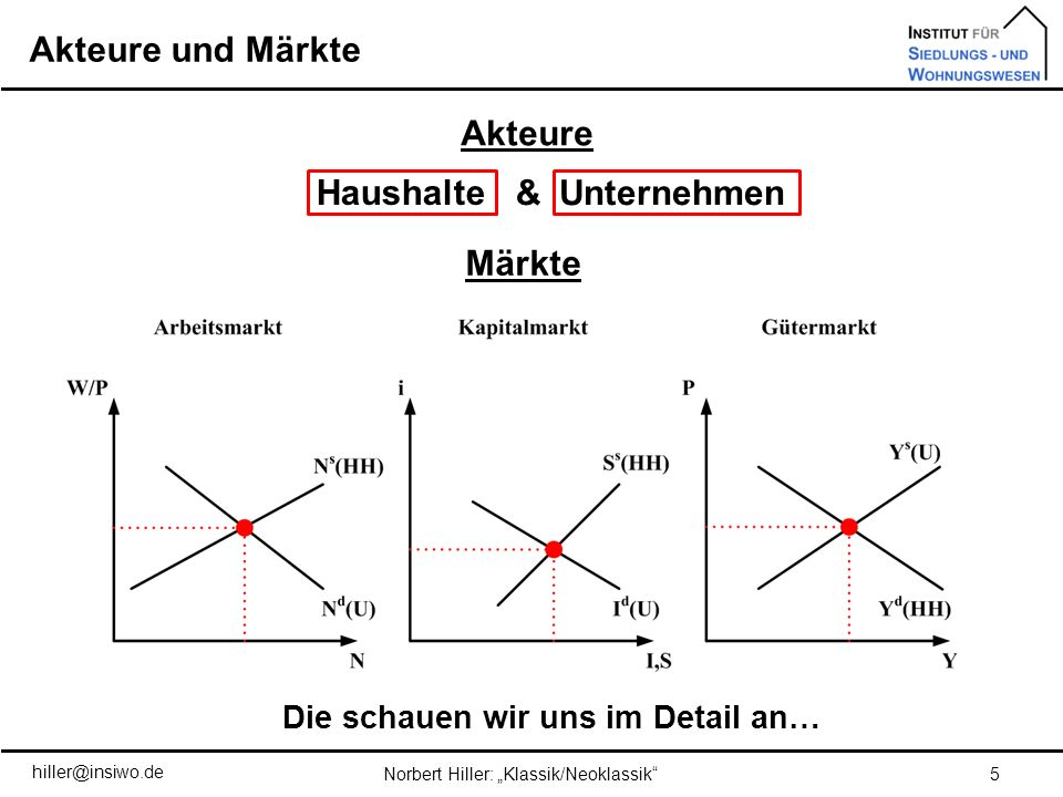 Aufgabe 1 16Norbert Hiller: Klassik/Neoklassik Gegeben ist eine lineare Arbeitsnachfragefunktion und eine lineare Arbeitsangebotsfunktion: Wie groß ist der gleichgewichtige Reallohn.