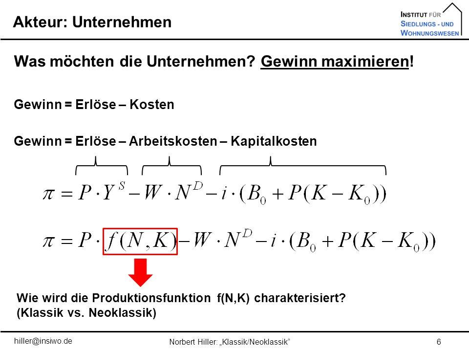 Akteur: Unternehmen 7Norbert Hiller: Klassik/Neoklassik Die Produktionsfunktion f(N,K) Die Grenzproduktivität (Steigung) sinkt mit steigendem N bzw.