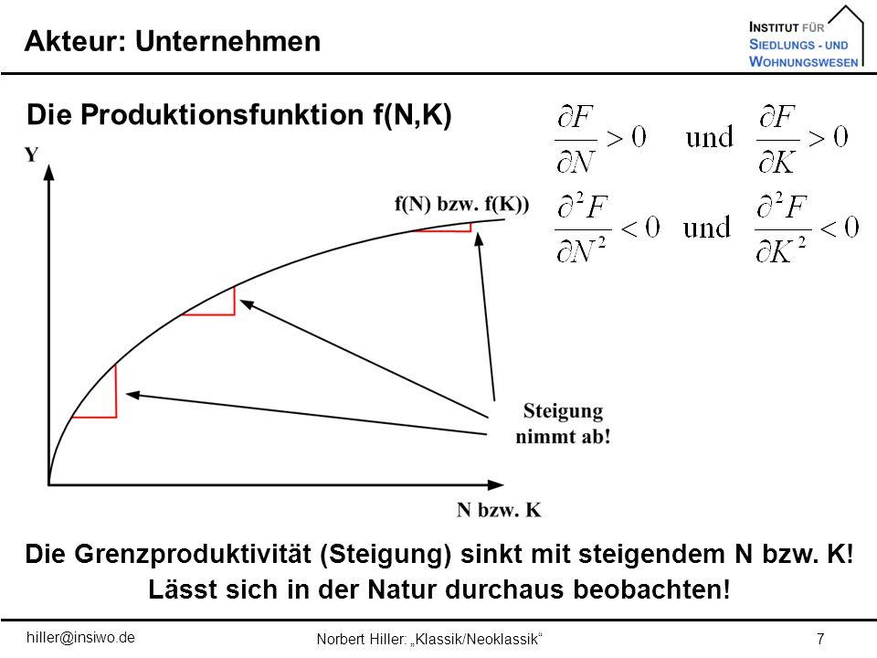 Akteur: Unternehmen 7Norbert Hiller: Klassik/Neoklassik Die Produktionsfunktion f(N,K) Die Grenzproduktivität (Steigung) sinkt mit steigendem N bzw. K