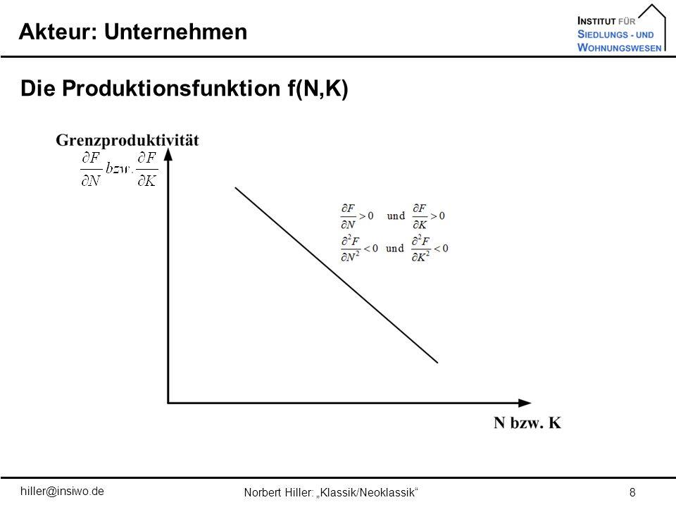 Gesetz von Walras (2) 29Norbert Hiller: Klassik/Neoklassik (1)FS U – Y s + w·N d + i·K + I = 0 (2)FS HH – w·N s – i·K + C = 0 (3)S – FS HH = 0 (4) – FS U – I = 0 FS U – Y S + w·N D + i·K + I + FS HH – w·N S – i·K + C + S – FS HH – FS U – I = 0 (1) (2) (3) (4) + + + = 0 – Y S + w·N D – w·N S + C + I + S – I = 0 – Y s + w(N D –N S ) + Y D + S – I = 0 (Y D – Y s )+ w(N D –N S ) + (S – I) = 0 Gütermarkt Arbeitsmarkt Kapitalmarkt Sind 2 Märkte im Gleichgewicht (=0), dann auch der 3.