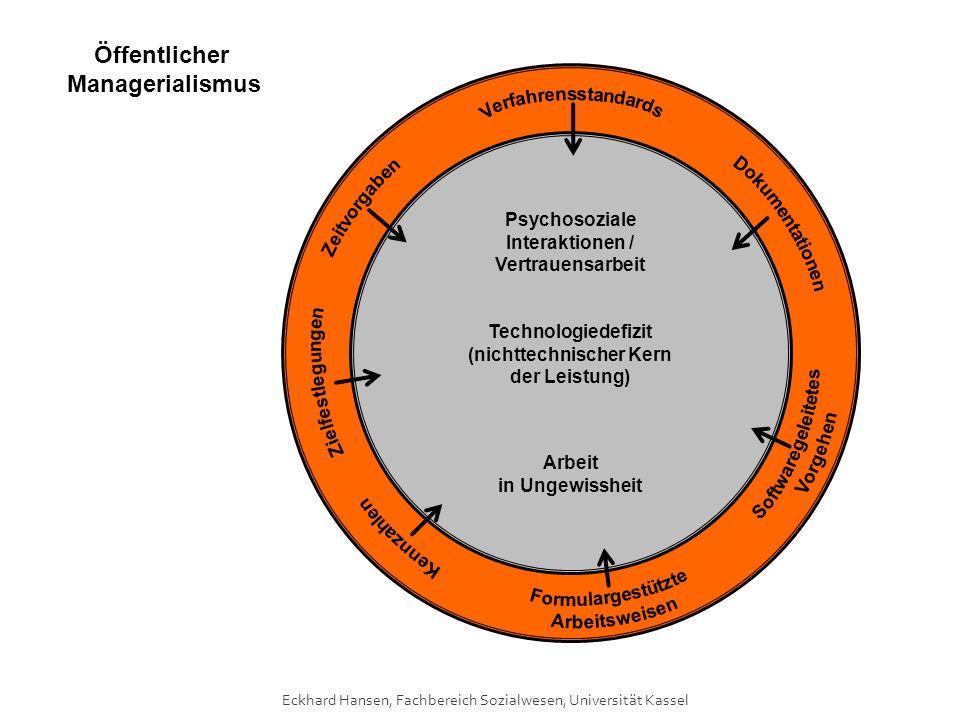 Eckhard Hansen, Fachbereich Sozialwesen, Universität Kassel Psychosoziale Interaktionen / Vertrauensarbeit Technologiedefizit (nichttechnischer Kern der Leistung) Arbeit in Ungewissheit Entwicklungslogik des öffentlichen Managerialismus