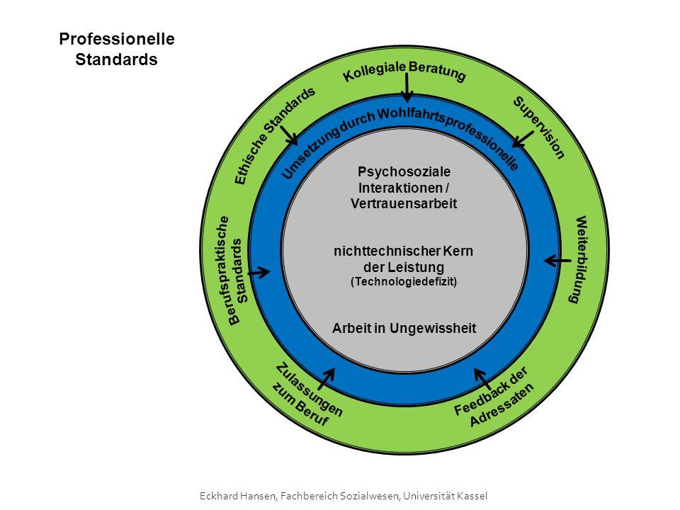 Psychosoziale Interaktionen / Vertrauensarbeit nichttechnischer Kern der Leistung (Technologiedefizit) Arbeit in Ungewissheit Psychosoziale Interaktio