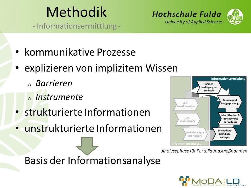 kommunikative Prozesse explizieren von implizitem Wissen o Barrieren o Instrumente strukturierte Informationen unstrukturierte Informationen Basis der