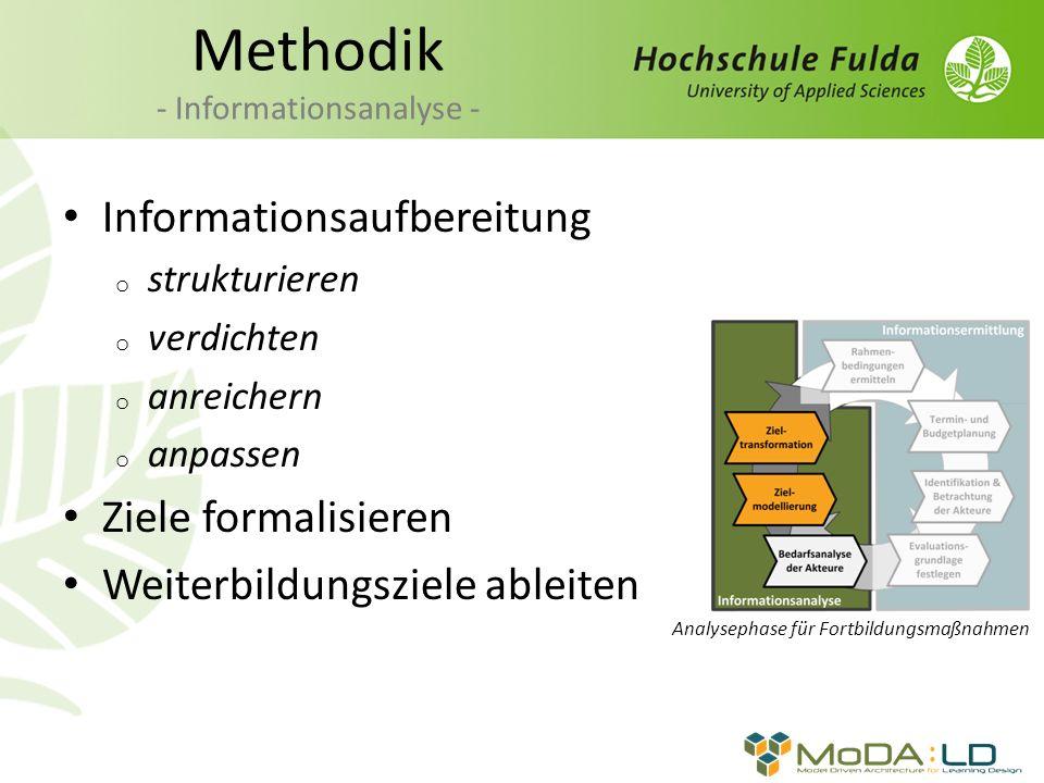 Methodik - Informationsanalyse - Informationsaufbereitung o strukturieren o verdichten o anreichern o anpassen Ziele formalisieren Weiterbildungsziele