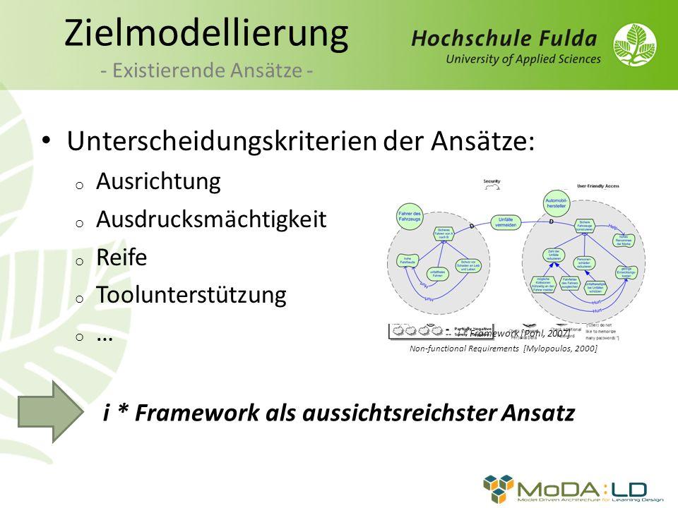 Zielmodellierung - Existierende Ansätze - Unterscheidungskriterien der Ansätze: o Ausrichtung o Ausdrucksmächtigkeit o Reife o Toolunterstützung o…o…