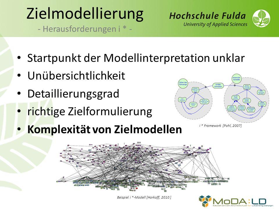 Zielmodellierung - Herausforderungen i * - Startpunkt der Modellinterpretation unklar Unübersichtlichkeit Detaillierungsgrad richtige Zielformulierung