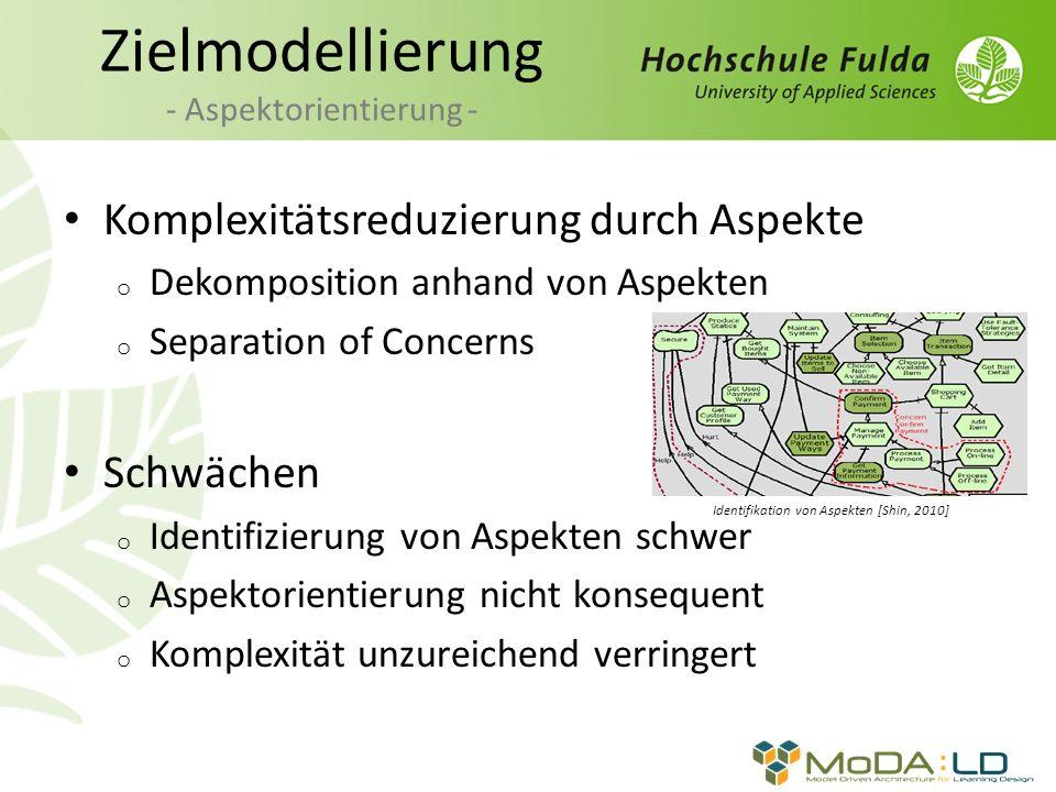 Zielmodellierung - Aspektorientierung - Komplexitätsreduzierung durch Aspekte o Dekomposition anhand von Aspekten o Separation of Concerns Schwächen o