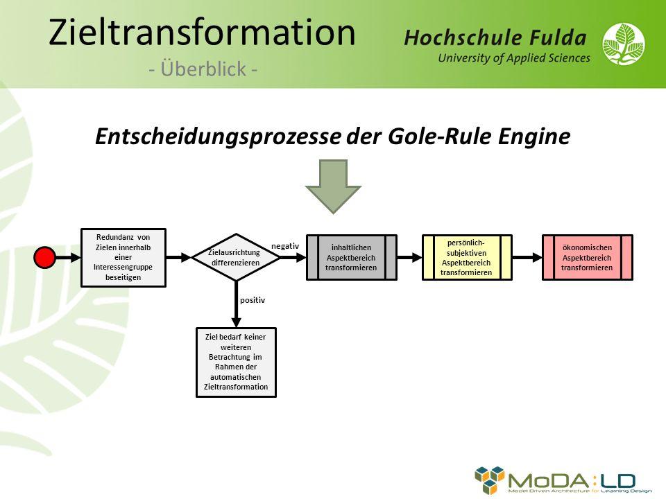Entscheidungsprozesse der Gole-Rule Engine Zieltransformation - Überblick - Ziel bedarf keiner weiteren Betrachtung im Rahmen der automatischen Zieltr