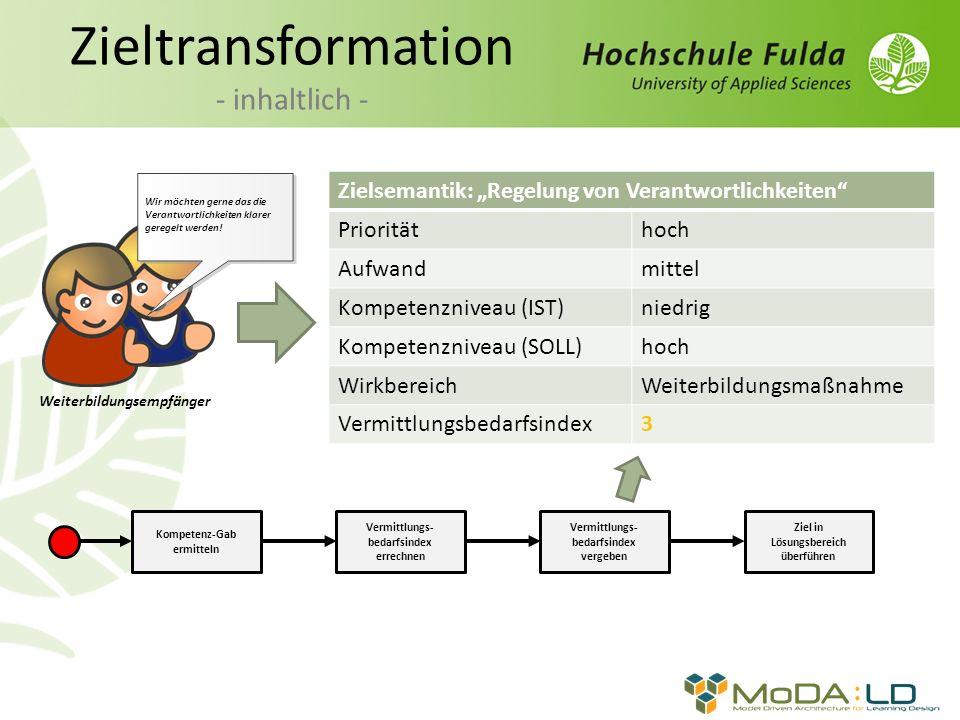 Zieltransformation - inhaltlich - Weiterbildungsempfänger Wir möchten gerne das die Verantwortlichkeiten klarer geregelt werden! Zielsemantik: Regelun