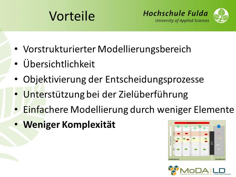 Vorteile Vorstrukturierter Modellierungsbereich Übersichtlichkeit Objektivierung der Entscheidungsprozesse Unterstützung bei der Zielüberführung Einfa