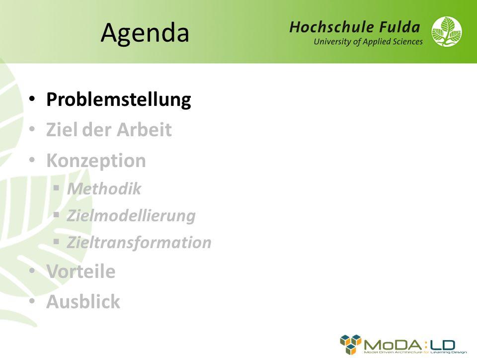 Zielmodellierung - Anforderungen - Was soll Zielmodellierung leisten.