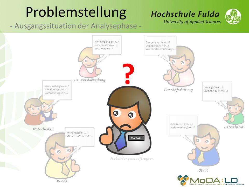 Herr Kräbl Fortbildungsbeauftragter Problemstellung - Ausgangssituation der Analysephase - Mitarbeiter Wir würden gerne…! Wir können aber…! Warum muss