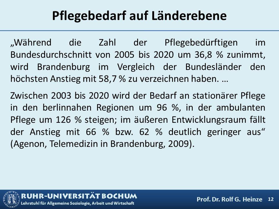 RUHR-UNIVERSITÄT BOCHUM Lehrstuhl für Allgemeine Soziologie, Arbeit und Wirtschaft Pflegebedarf auf Länderebene Während die Zahl der Pflegebedürftigen