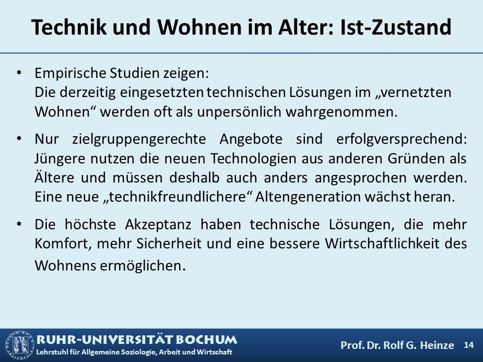RUHR-UNIVERSITÄT BOCHUM Lehrstuhl für Allgemeine Soziologie, Arbeit und Wirtschaft Technik und Wohnen im Alter: Ist-Zustand Empirische Studien zeigen: