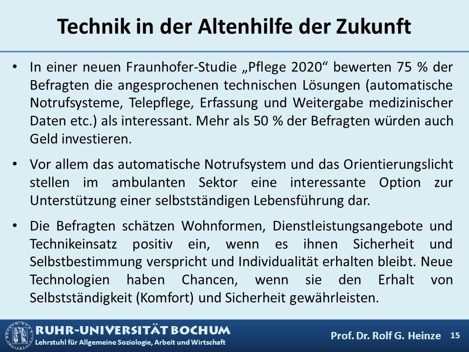 RUHR-UNIVERSITÄT BOCHUM Lehrstuhl für Allgemeine Soziologie, Arbeit und Wirtschaft Technik in der Altenhilfe der Zukunft In einer neuen Fraunhofer-Stu