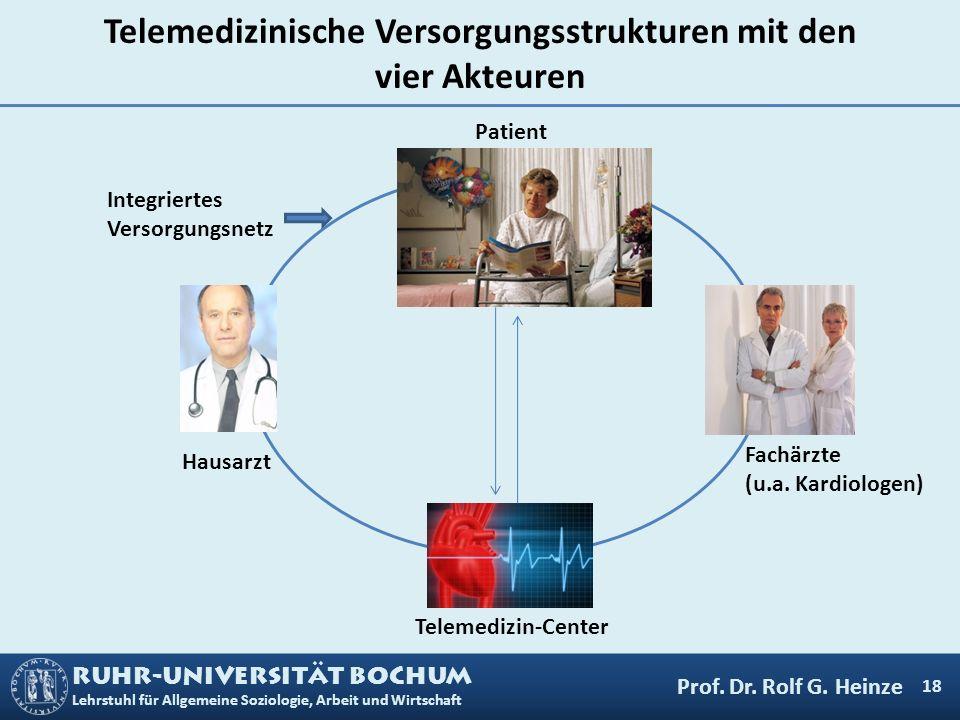 RUHR-UNIVERSITÄT BOCHUM Lehrstuhl für Allgemeine Soziologie, Arbeit und Wirtschaft Telemedizinische Versorgungsstrukturen mit den vier Akteuren 18 Hau