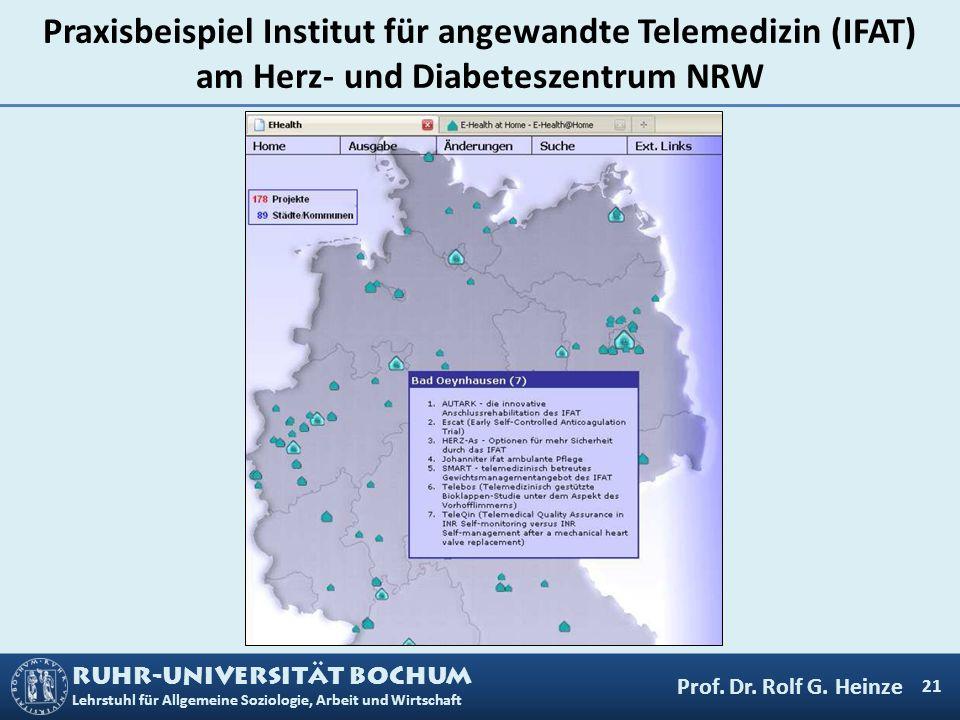 RUHR-UNIVERSITÄT BOCHUM Lehrstuhl für Allgemeine Soziologie, Arbeit und Wirtschaft Kooperative Wohnformen auch auf dem Land.
