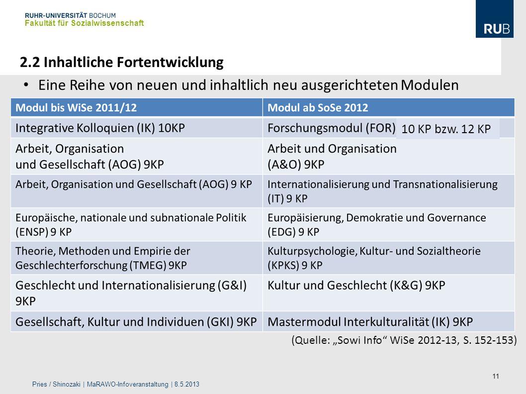11 2.2 Inhaltliche Fortentwicklung Eine Reihe von neuen und inhaltlich neu ausgerichteten Modulen (Quelle: Sowi Info WiSe 2012-13, S. 152-153) Fakultä