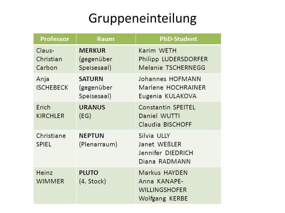 Gruppeneinteilung ProfessorRaumPhD-Student Claus- Christian Carbon MERKUR (gegenüber Speisesaal) Karim WETH Philipp LUDERSDORFER Melanie TSCHERNEGG An