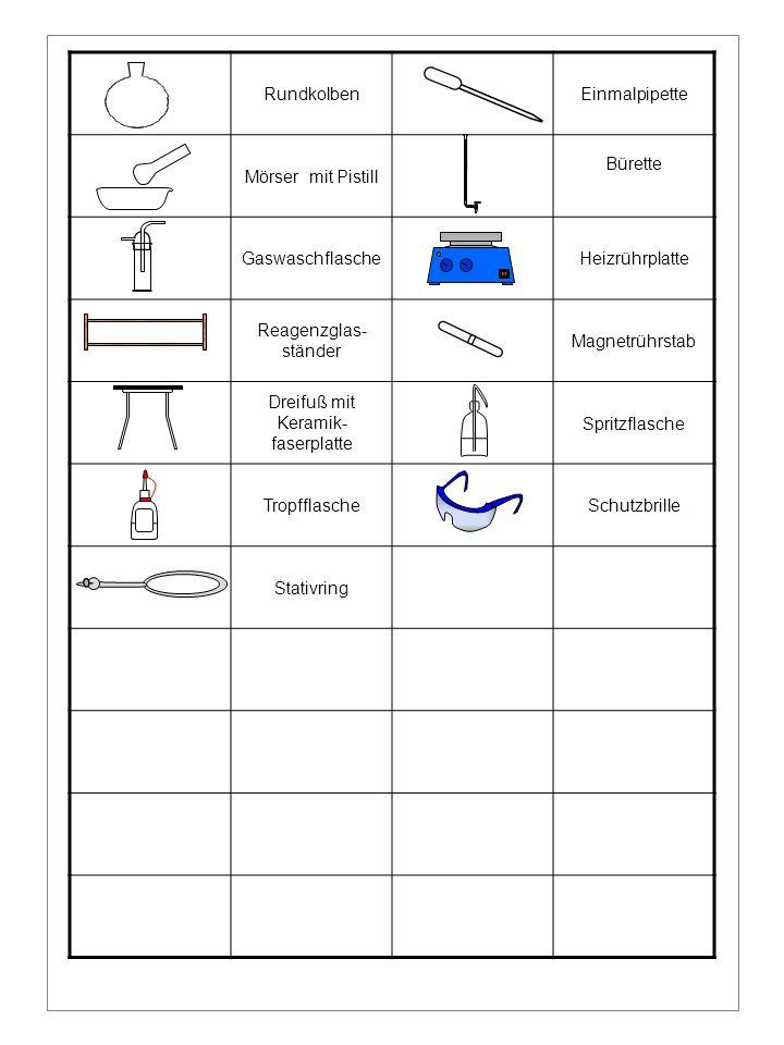 RundkolbenEinmalpipette Mörser mit Pistill Bürette GaswaschflascheHeizrührplatte Reagenzglas- ständer Magnetrührstab Dreifuß mit Keramik- faserplatte