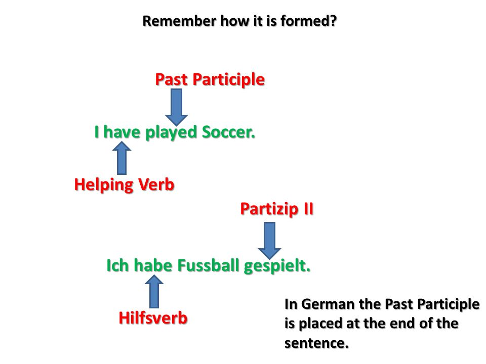 Remember how it is formed.I have played Soccer.