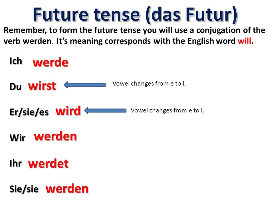 IchDuEr/sie/esWirIhrSie/sie Remember, to form the future tense you will use a conjugation of the verb werden. Its meaning corresponds with the English