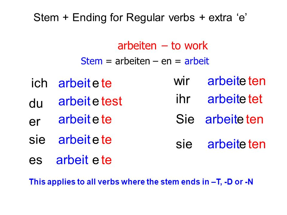 In order to form the present perfect in German, you will need to use a helping verb (Hilfsverb) and a past participle (Partizip II).