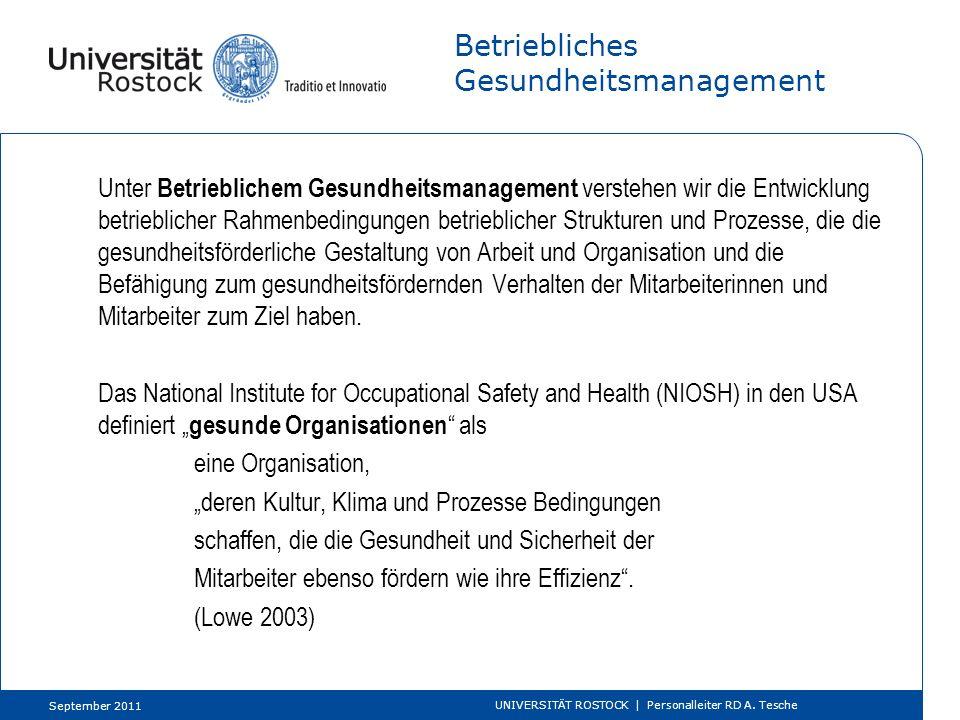 Führungskräftequalifizierung September 2011 UNIVERSITÄT ROSTOCK | Personalleiter RD A. Tesche