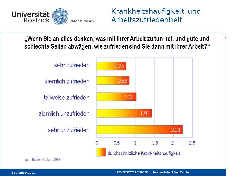 Zusammenhang zwischen Führung, Gesundheit und Arbeitsverhalten September 2011 UNIVERSITÄT ROSTOCK | Personalleiter RD A.
