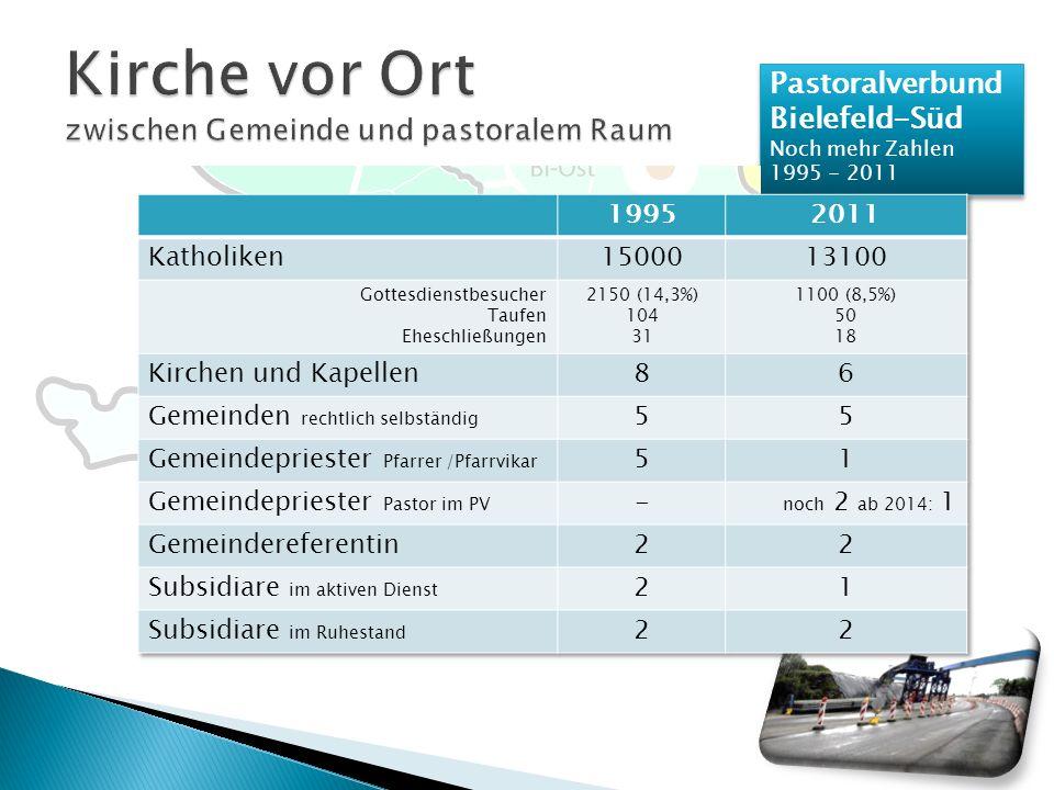 Pastoralverbund Bielefeld-Süd Noch mehr Zahlen 1995 - 2011 Pastoralverbund Bielefeld-Süd Noch mehr Zahlen 1995 - 2011