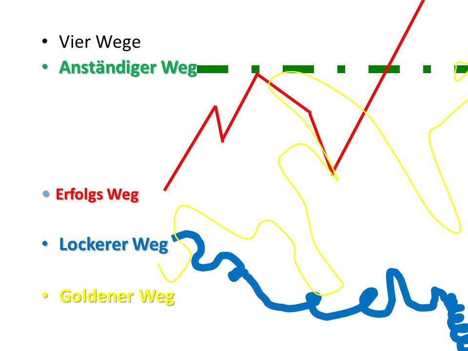Vier Wege Anständiger Weg Anständiger Weg Erfolgs Weg Erfolgs Weg Lockerer Weg Lockerer Weg Goldener Weg Goldener Weg