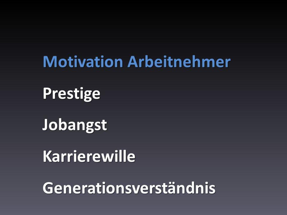 Motivation Arbeitnehmer PrestigeJobangstKarrierewilleGenerationsverständnis
