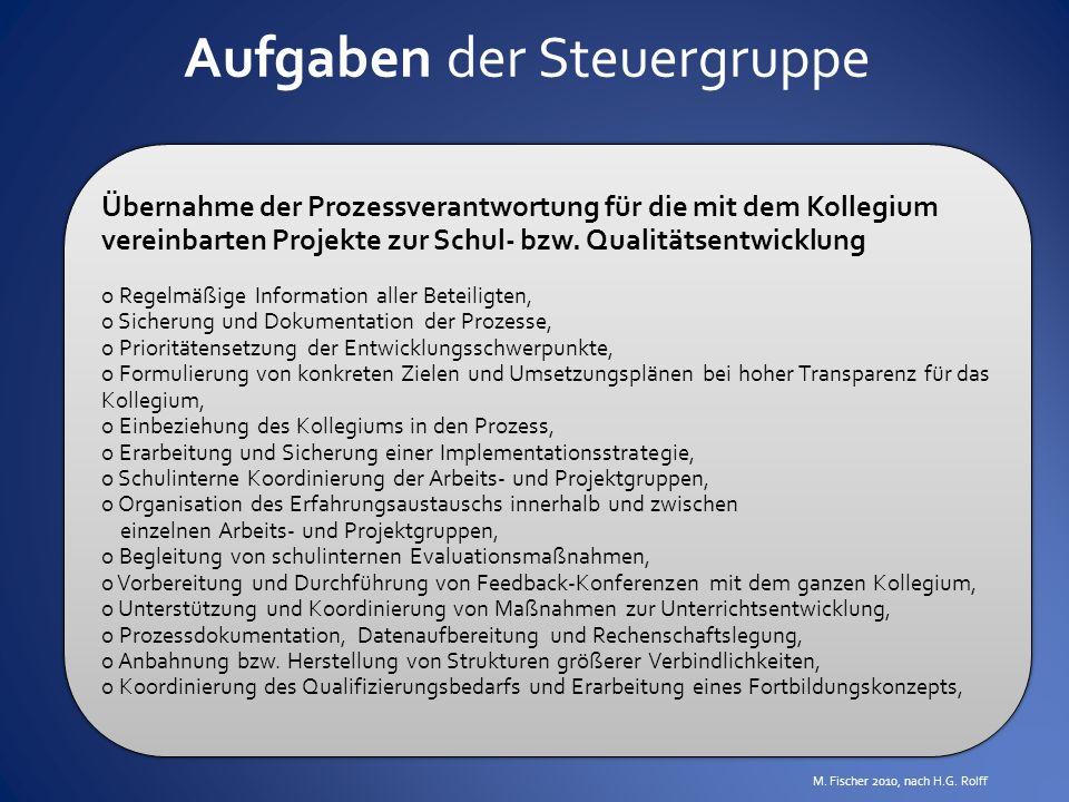 Übernahme der Prozessverantwortung für die mit dem Kollegium vereinbarten Projekte zur Schul- bzw. Qualitätsentwicklung o Regelmäßige Information alle