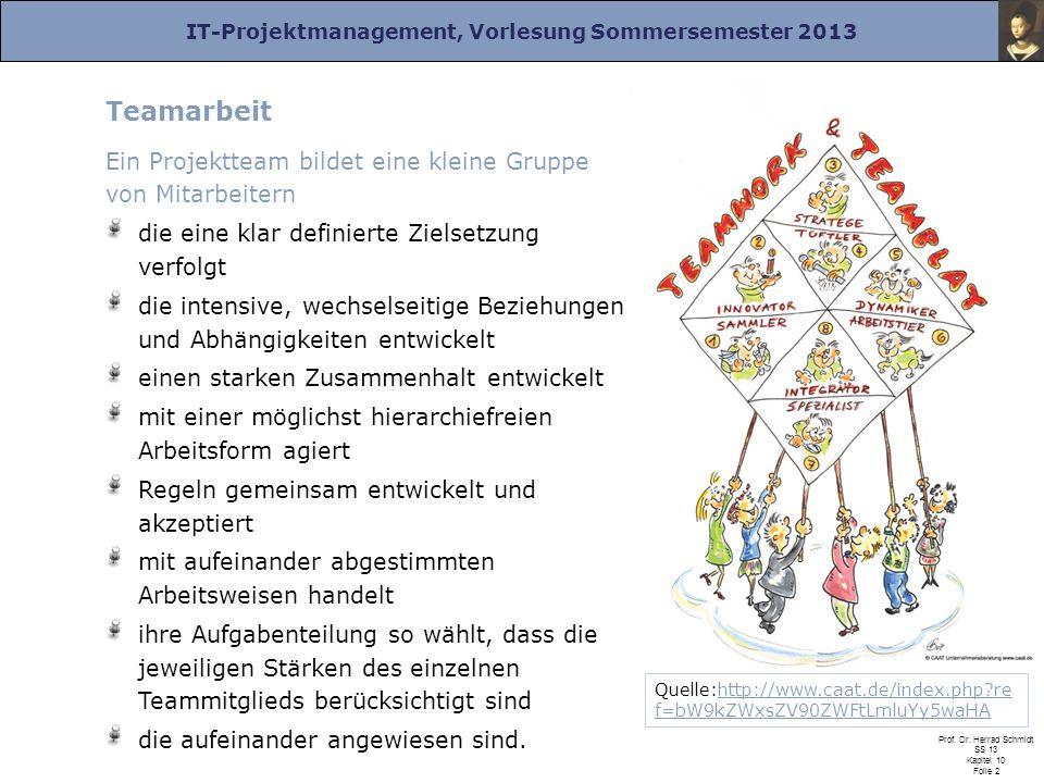 IT-Projektmanagement, Vorlesung Sommersemester 2013 Prof. Dr. Herrad Schmidt SS 13 Kapitel 10 Folie 2 Teamarbeit Ein Projektteam bildet eine kleine Gr