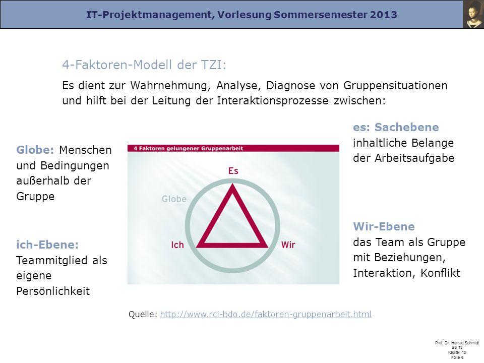 IT-Projektmanagement, Vorlesung Sommersemester 2013 Prof. Dr. Herrad Schmidt SS 13 Kapitel 10 Folie 6 4-Faktoren-Modell der TZI: Es dient zur Wahrnehm